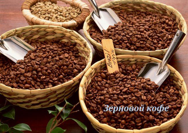 Какой кофе лучше для кофемашины