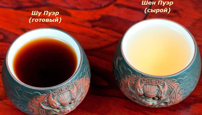 Чанг шу чай вред и польза и вред снов