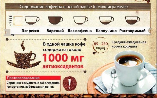 можно или нет пить кофе при гипертонии