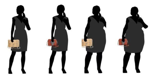 выбор сумки по фигуре